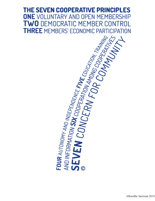 seven cooperatives principles image
